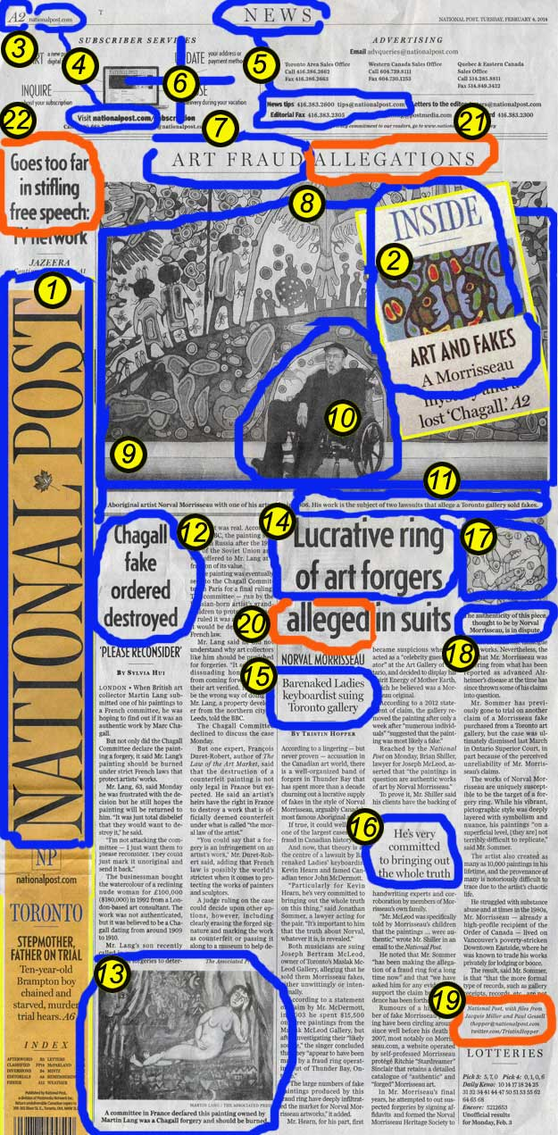 22 ways that the editor of the National Post carefully and deliberately laid out his page saying that art fraud should be a major concern for Canadians.